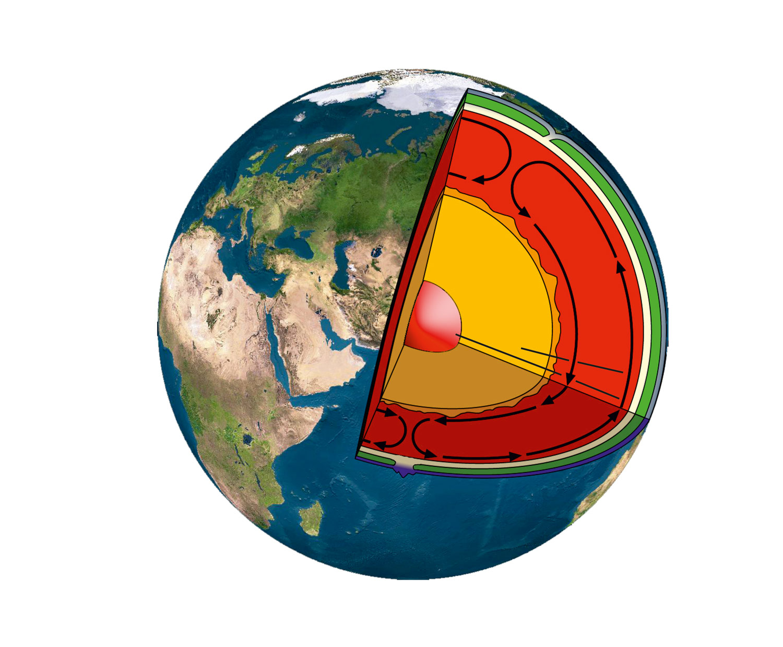 Blick in die Erde
